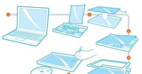 Pisau Dempul cara merubah laptop lama menjadi tablet layar sentuh