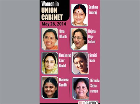 South Cabinet Ministers And Their Portfolios by In Pics 7 Power Packed Ministers In Pm Modi S