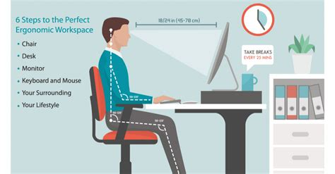 creating the ergonomic workspace the ultimate