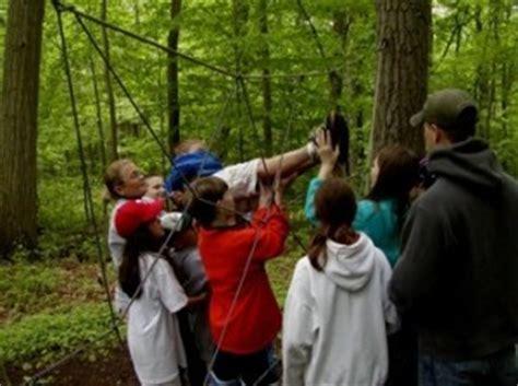 themes of environmental education school programs