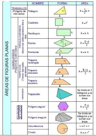 figuras geometricas formulario iparador matem 225 ticas agua recursos