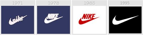 logo history of nike logo evolution of 38 brands thedailytop