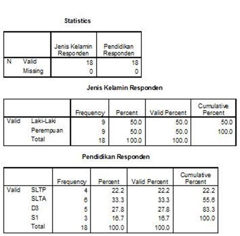 membuat tabel distribusi frekuensi spss segalanya tentang spss distribusi frekuensi dg spss