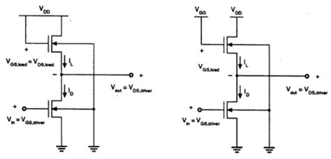 tutorialspoint gate vlsi design mos inverter
