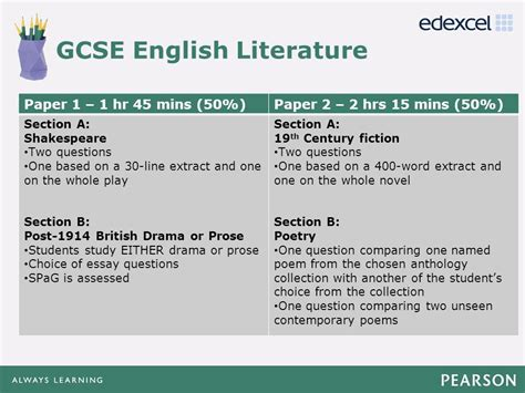 new gcse english literature getting ready to teach pearson s new gcse 9 1 english literature from 2015 our getting ready