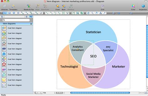 venn diagram software venn diagrams solution conceptdraw