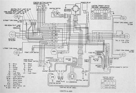 honda vt1100 wiring diagram