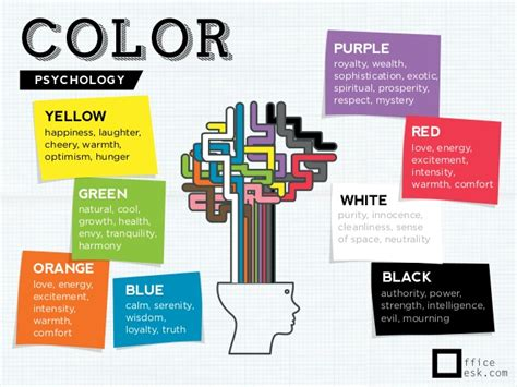 this useful color chart may help you pick the perfect