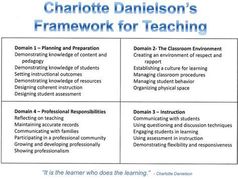 danielson framework domains