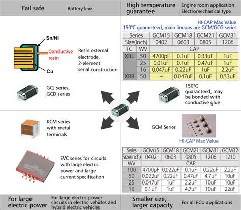 ceramic capacitor automotive ceramic capacitors for automobiles murata manufacturing co ltd