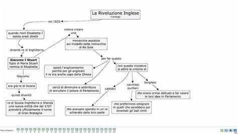 illuminismo inglese la rivoluzione inglese il prologo