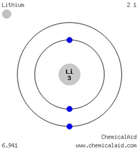 bohr diagram of lithium lithium li