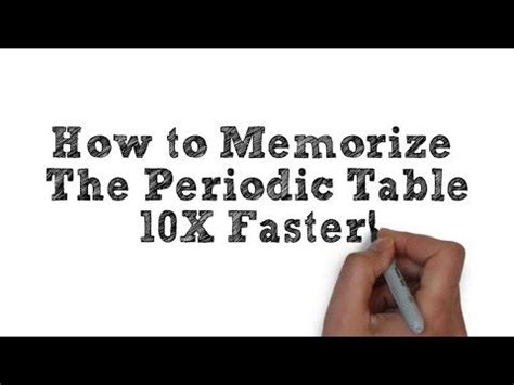 How To Memorize Periodic Table by How To Memorize The Periodic Table Easiest Way Possible