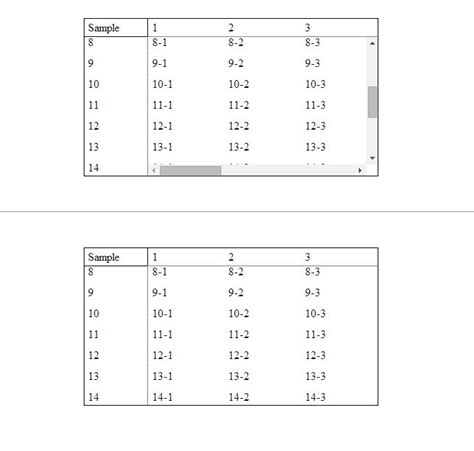 Html Table 2 Columns Fixed Table Header And Left Column Jquery Plugins