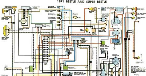 1973 vw beetle wiring diagram fuse box and wiring diagram