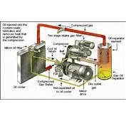 Gas Compressor  Encyclopedia Article Citizendium