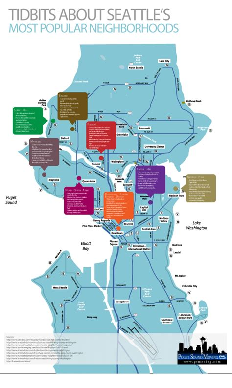 sections of seattle tid bits about seattle s most popular neighborhoods