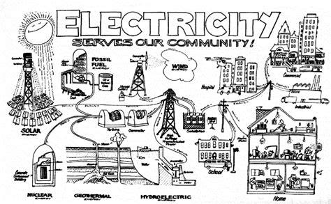 electricity coloring download electricity coloring