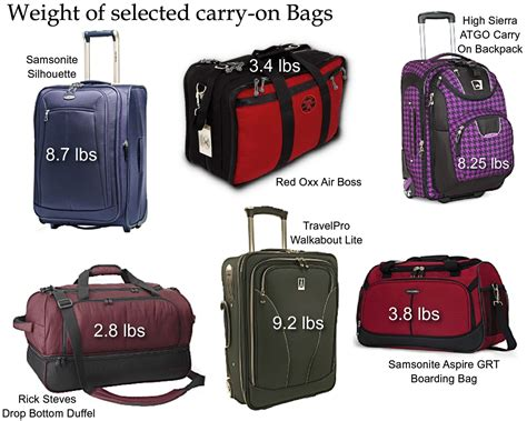 What Is The Allowed Carry On Bag And Check In Baggage Rate | allowed carry on bags for air travel burke leather totes
