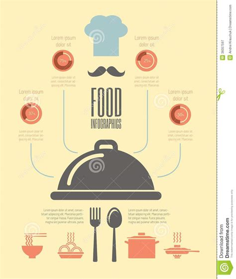 food infographic template royalty free stock photography