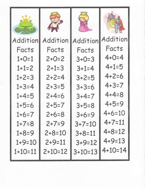 printable math bookmarks math addition facts for kindergarten addition math facts
