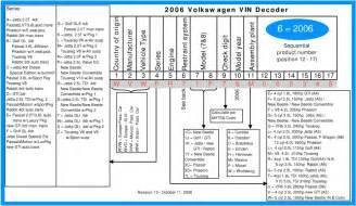 Audi Vin Decoder Color Gti Colors Options Factory Vw Gti Forum Vw