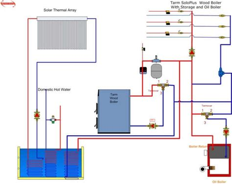 Boiler Room Schematic by Diy Wood Boiler Plans Woodworking Projects Plans