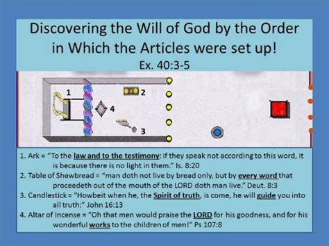 pattern biblical definition 17 best images about the tabernacle on pinterest