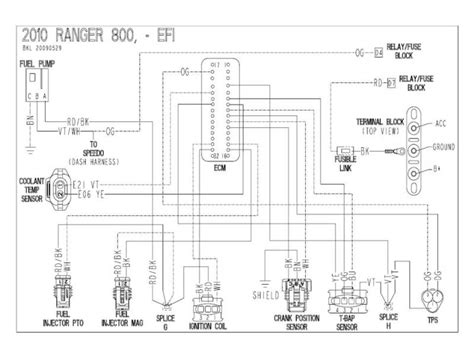 polaris ranger wiring diagram wiring diagram and