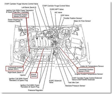 electronic stability control 1997 nissan maxima engine control diagram for spark plugs maxima imageresizertool com