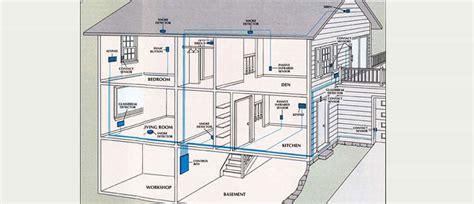 impianto wifi casa meglio l impianto di allarme per la casa wireless o filare