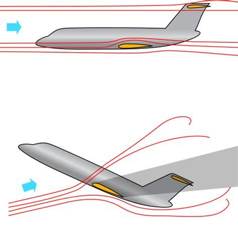 stall flugzeug just plane history may 2011