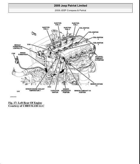2007 Jeep Compass Engine Diagram Manual Reparacion Jeep Compass Patriot Limited 2007 2009