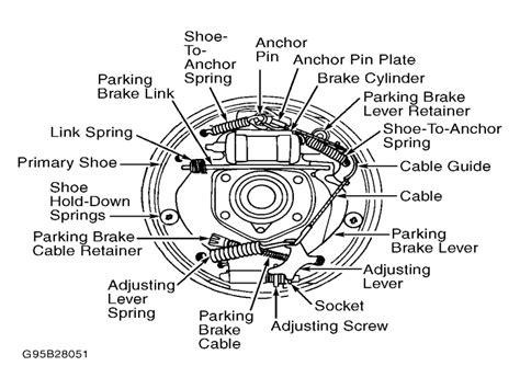 motor repair manual 1994 ford f150 parking system 1998 ford f150 rear drum ke diagram wiring forums