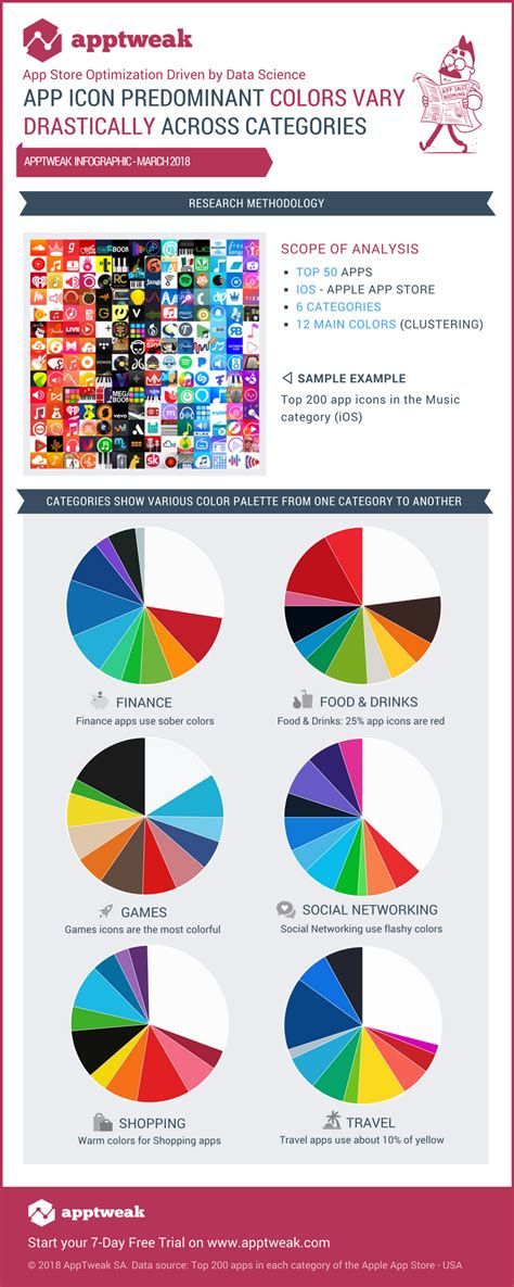 colors app infographic app icon color palette analysis by category