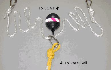 boat tow rope ball page title