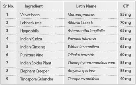 Klg Herbal 100 Asli Obat Kuat Pria obat pembesar klg klg asli herbal pills alami