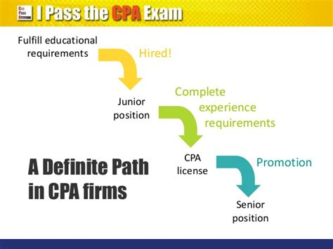 Cpa Credits For Mba cpa qualification vs mba degree which is better