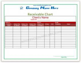 accounts receivable forms templates receiver templates images
