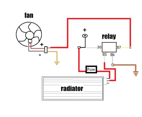 electric fan relay wiring diagram radiator fan relay fiero radiator free engine image for