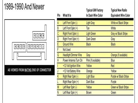 2002 cavalier stereo wiring diagram wiring forums