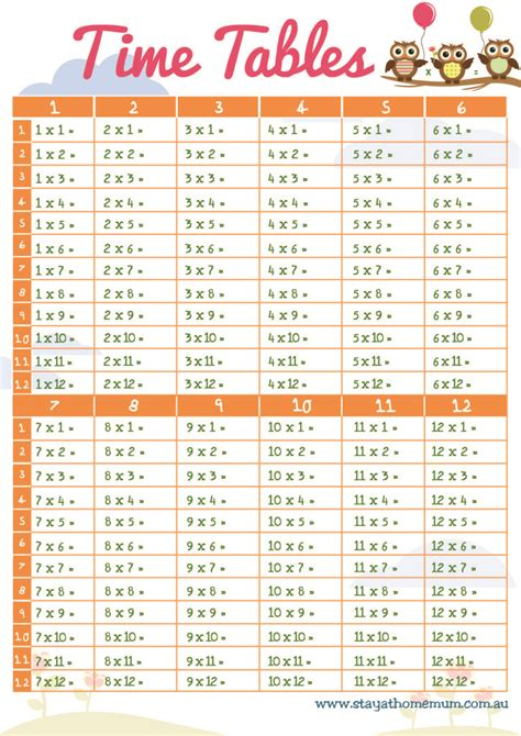 free printable times tables australia times tables free printable stay at home mum
