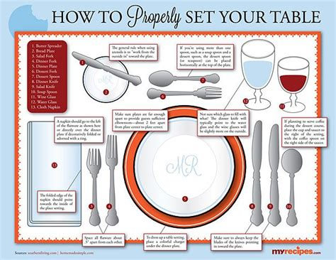 how to properly set a table how to properly set your table infographic infographic