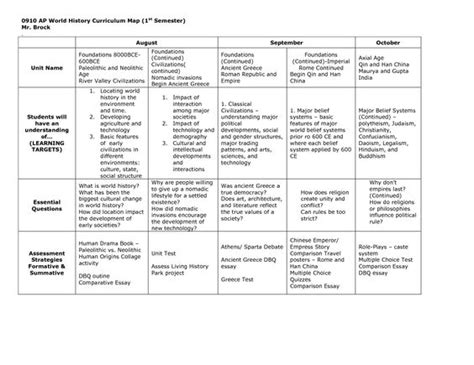 high school curriculum map template home economics
