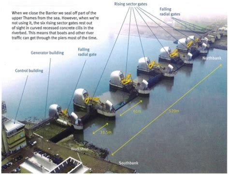 thames flood barrier how does it work december 2013 the quot thirteen million plus ringgit quot guy