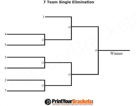 6 team draw template 7 team seeded single elimination printable tournament