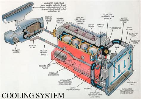 53 Gearbox Power Steering Suzuki Vitara let s get technical cooling water pumps r d