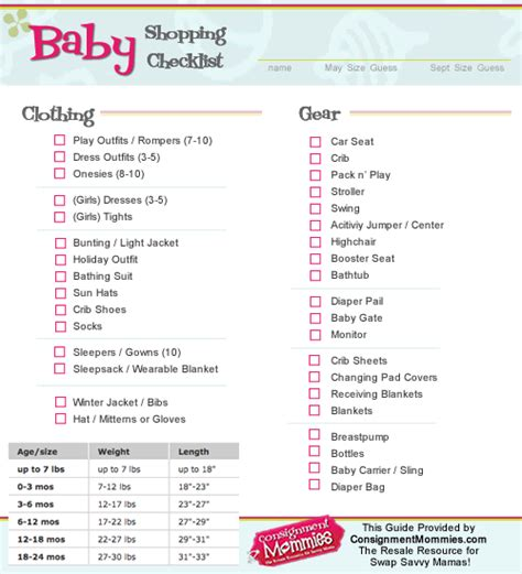 my parentimes printable checklists 9 babys layette infant shopping checklist for spring or summer clothing
