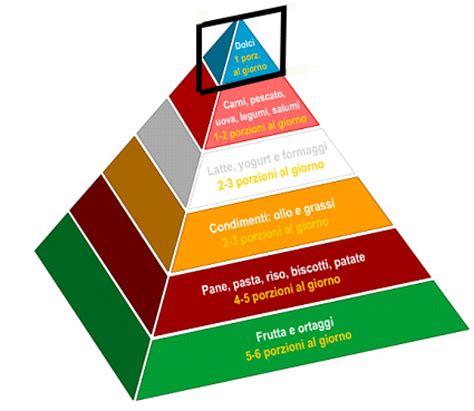 alcool alimentare dove si compra il mondo della nutrizione
