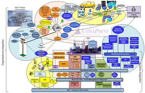 animated network diagram rotating earth globe animations dymaxion map